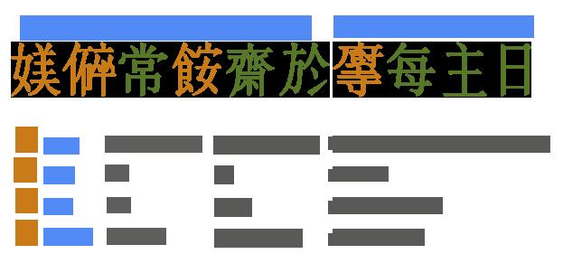 Dịch tiếng Trung chuẩn